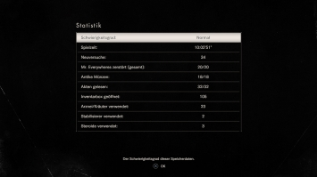 Resident Evil 7 PS4 Plasystation 4 Survival Horror
